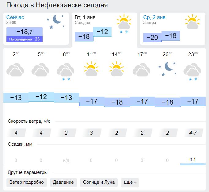 Погода в Нефтеюганске